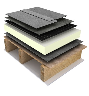 Derbigum Flat Roof Membranes Alumasc Roofing Systems